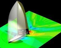 sail analysis