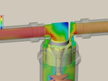 3D results plot