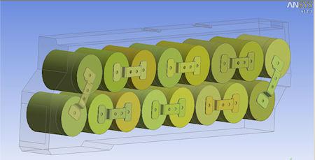 Model of a battery module